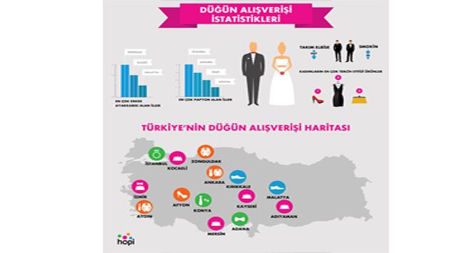 Düğün alışverişinin yıldızı Ankara oldu