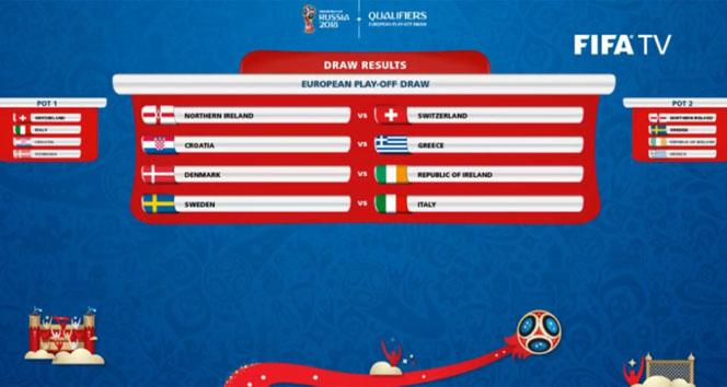 2018 Dünya Kupası Play-off kuraları çekildi