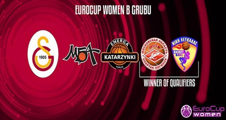Eurocup Kadınlarda gruplar belli oldu