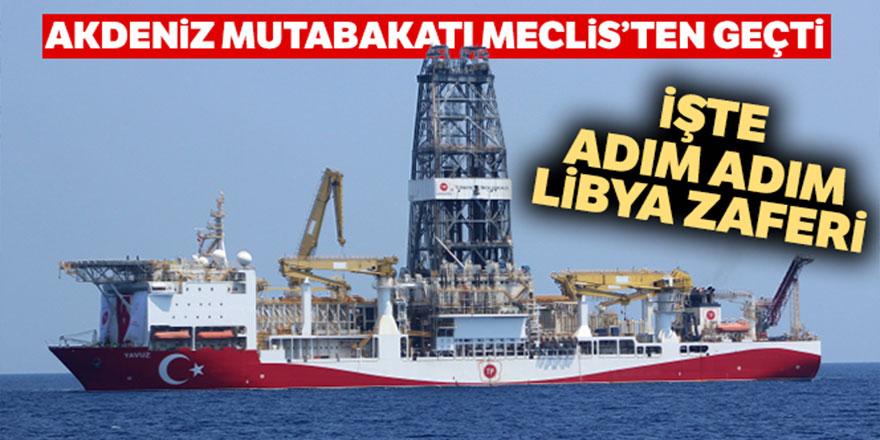 İşte adım adım Libya zaferi