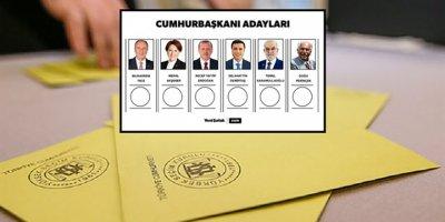 Türkiye sandığa gidiyor