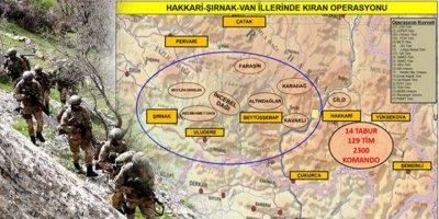 """PKK'ya """"Kıran Operasyonu"""""""