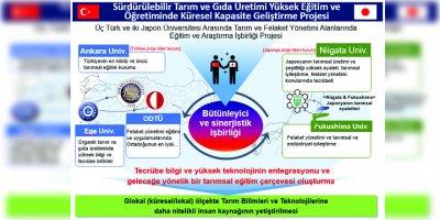 Türk öğrencilerin büyük başarısı