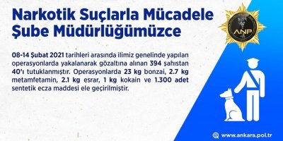 Ankara Narkotik ekipleri göz açtırmıyor